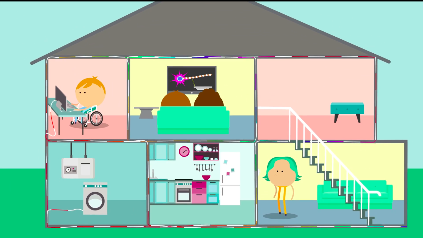 Cartoon illustration of inside view of a house with different rooms and cartoon characters in the rooms and colourful electrical cables